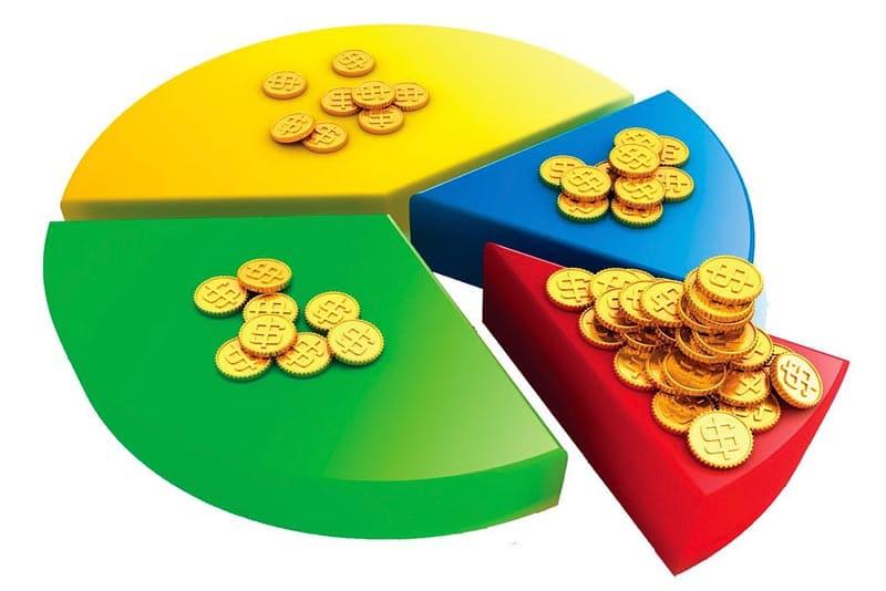 Анализ денежных средств