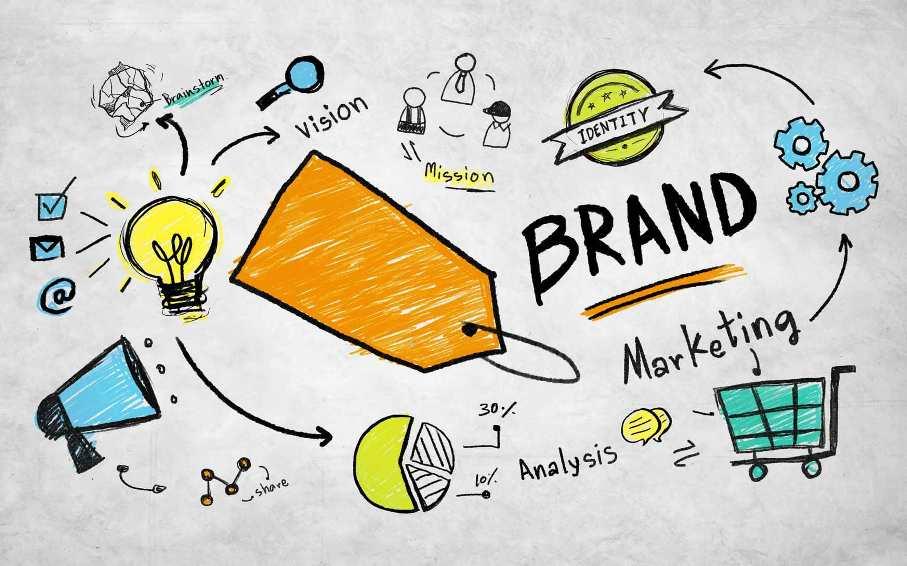 Бренд-маркетологи