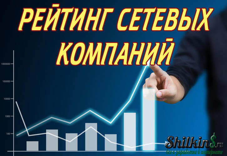 Рейтинг сетевых компаний