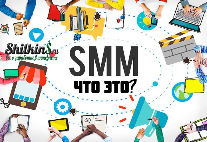 SMM - Что это?