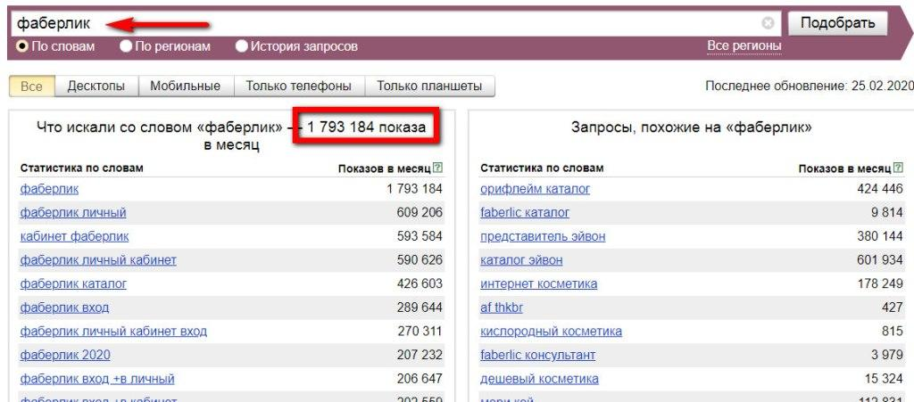 Популярность Фаберлик в интернете